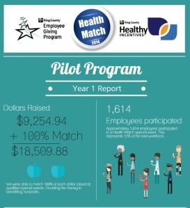 Health Match Report Thumbnail